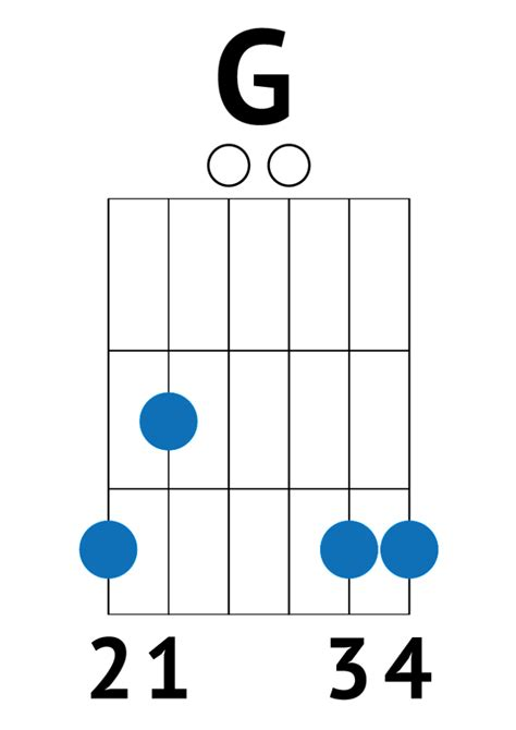 Funky Chords To 10000 Reasons Pattern - Song Chords Images - apa ...