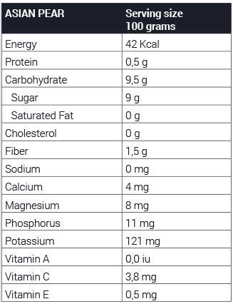 asian pear nutritional information jpg 327x426