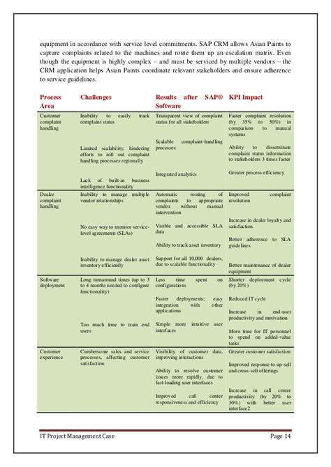 Customer relationship management strategy a teaching case jpg 638x903