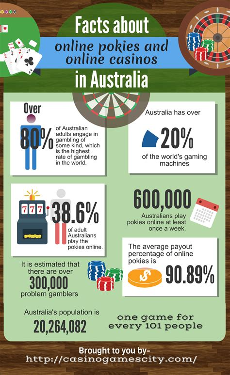 Gambling addiction australia leads the world with problem jpg 2490x4071